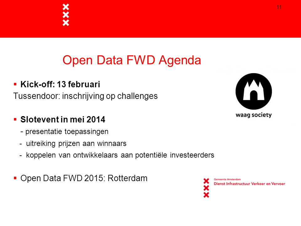 Open Data FWD Agenda Kick-off: 13 februari