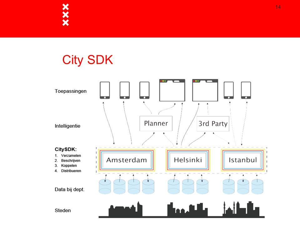 City SDK Titel presentatie