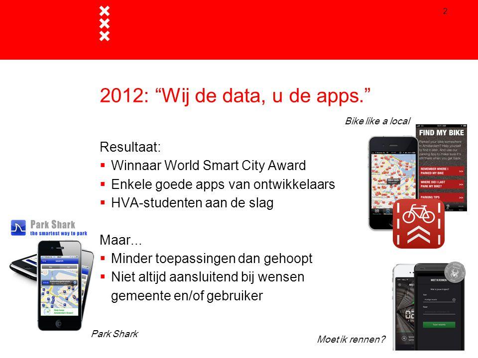 2012: Wij de data, u de apps. Resultaat: