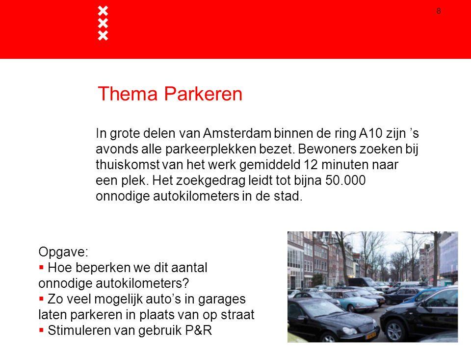 Thema Parkeren