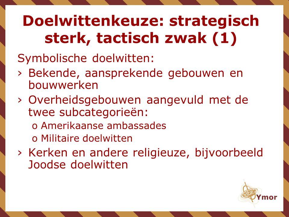 Doelwittenkeuze: strategisch sterk, tactisch zwak (1)