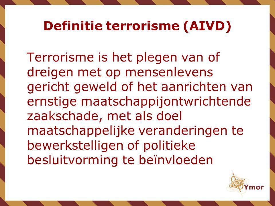 Definitie terrorisme (AIVD)