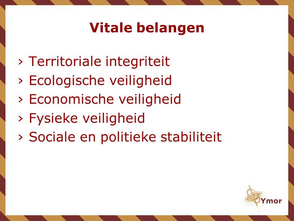 Vitale belangen Territoriale integriteit. Ecologische veiligheid. Economische veiligheid. Fysieke veiligheid.