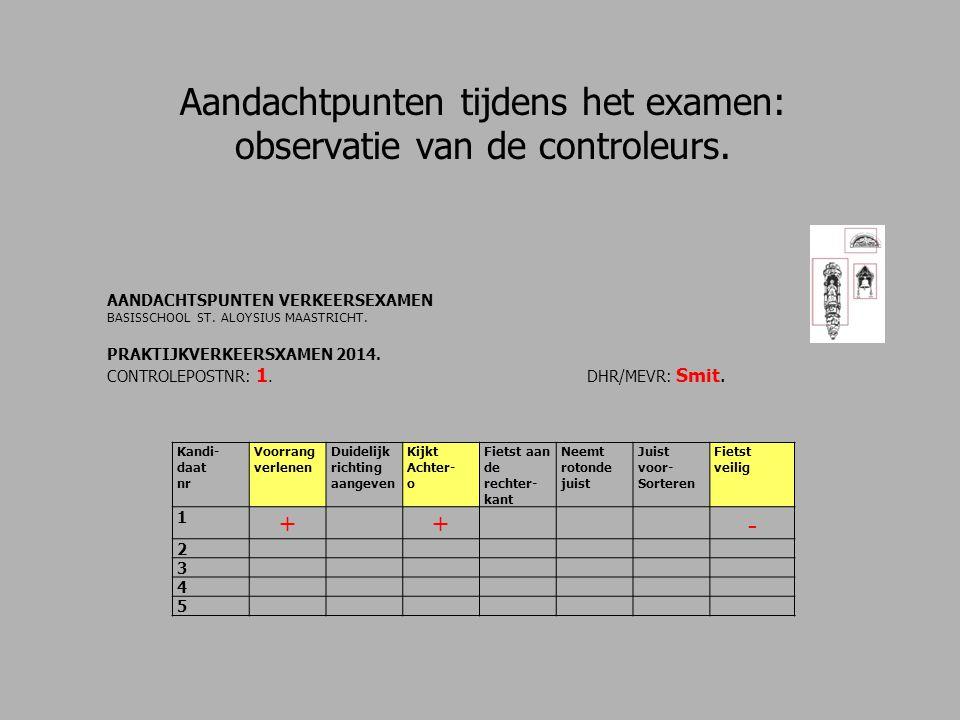 Aandachtpunten tijdens het examen: observatie van de controleurs.