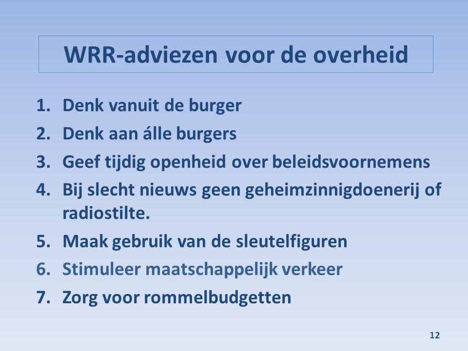WRR-adviezen voor de overheid