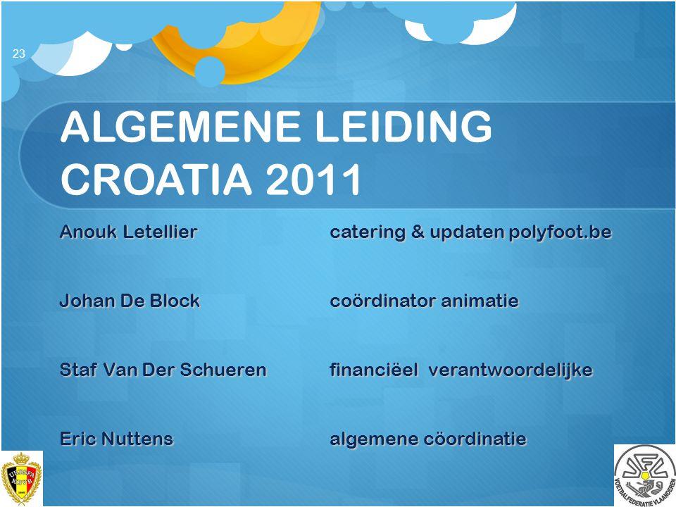 ALGEMENE LEIDING CROATIA 2011