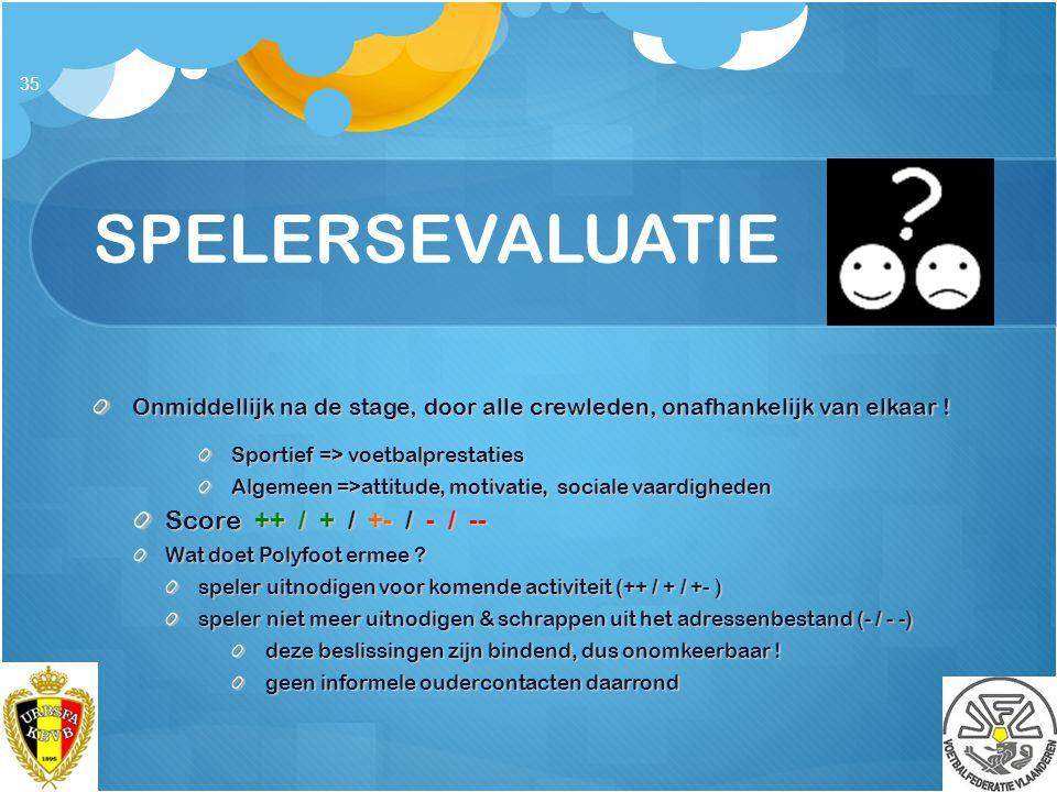 SPELERSEVALUATIE Score ++ / + / +- / - / --