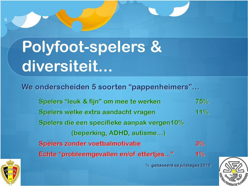 Polyfoot-spelers & diversiteit...