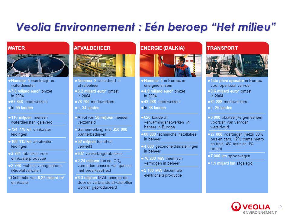 Veolia Environnement : Eén beroep Het milieu