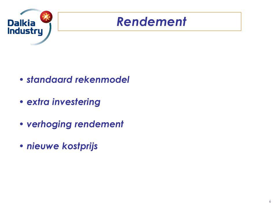 Rendement standaard rekenmodel extra investering verhoging rendement