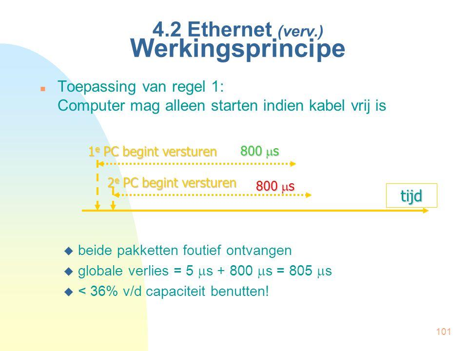 4.2 Ethernet (verv.) Werkingsprincipe