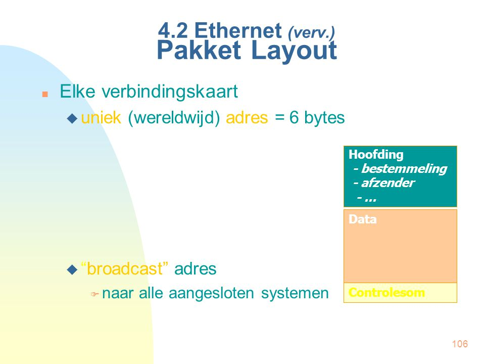4.2 Ethernet (verv.) Pakket Layout