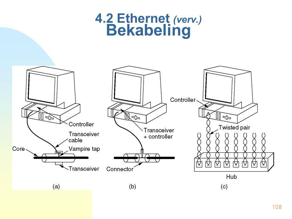 4.2 Ethernet (verv.) Bekabeling