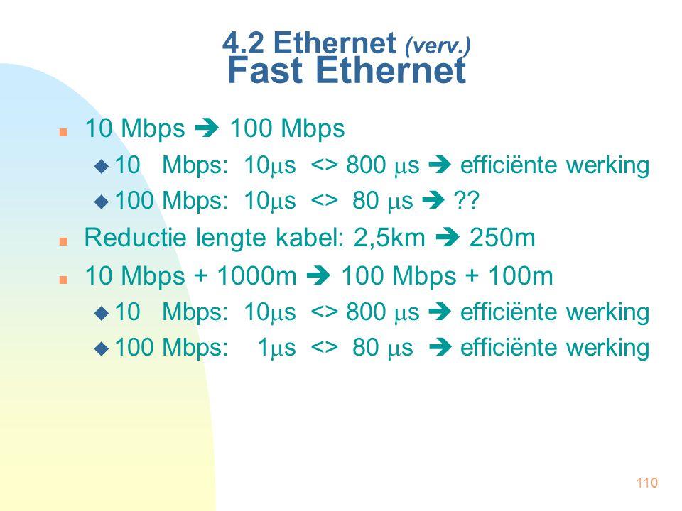 4.2 Ethernet (verv.) Fast Ethernet