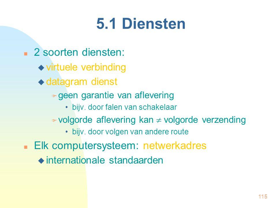 5.1 Diensten 2 soorten diensten: Elk computersysteem: netwerkadres