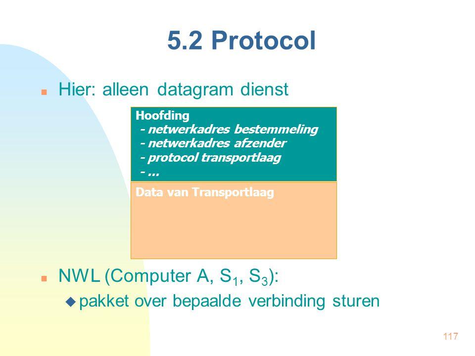 5.2 Protocol Hier: alleen datagram dienst NWL (Computer A, S1, S3):