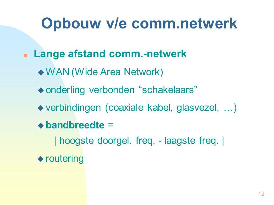 Opbouw v/e comm.netwerk