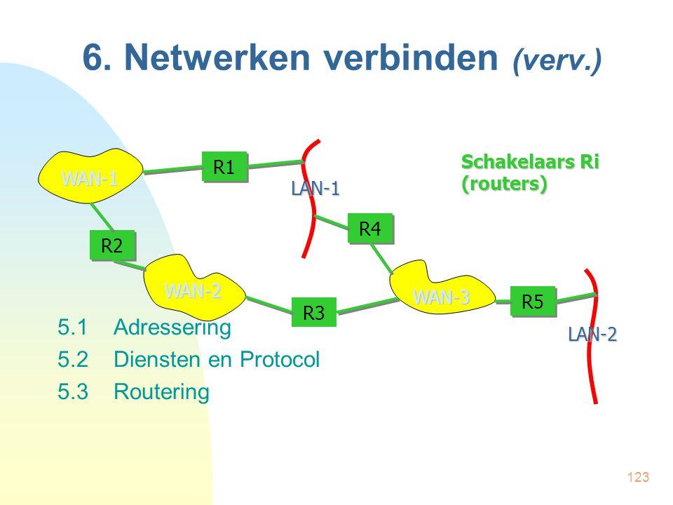 6. Netwerken verbinden (verv.)
