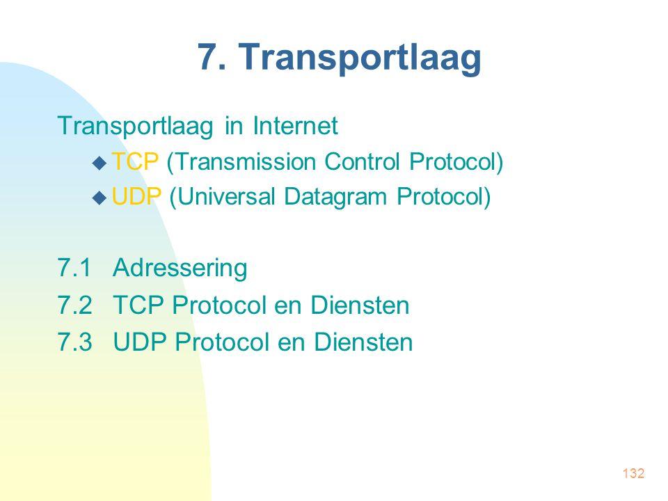 7. Transportlaag Transportlaag in Internet 7.1 Adressering