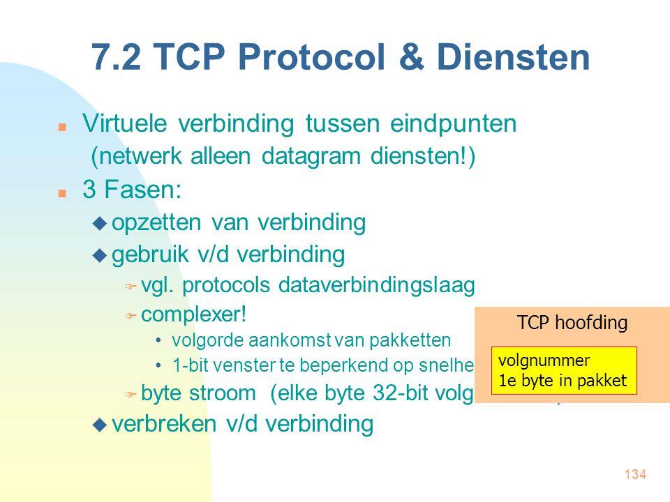 7.2 TCP Protocol & Diensten