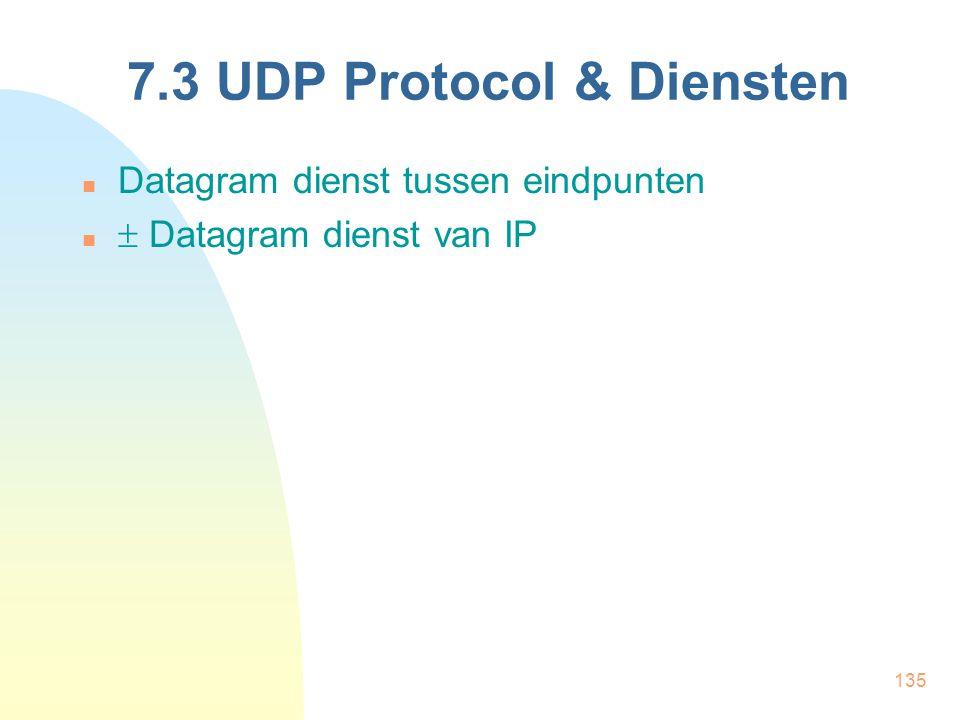 7.3 UDP Protocol & Diensten