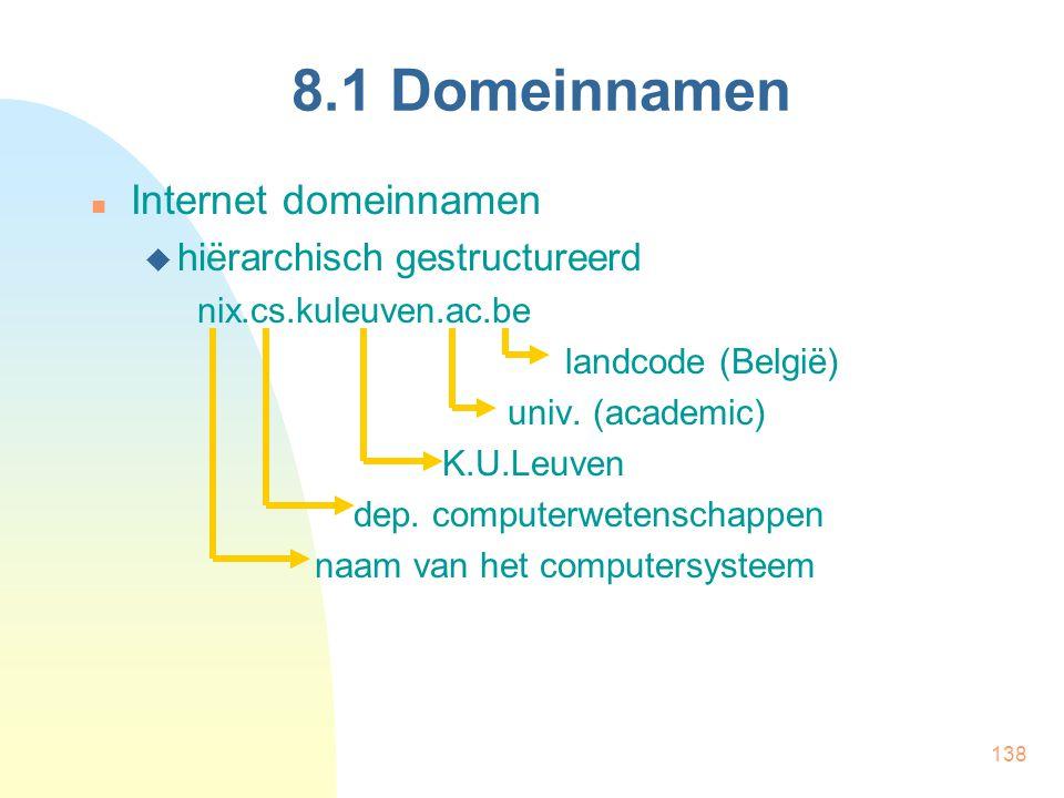 8.1 Domeinnamen Internet domeinnamen hiërarchisch gestructureerd