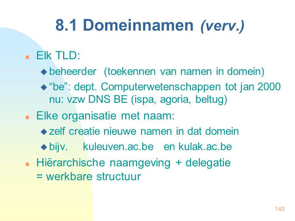 8.1 Domeinnamen (verv.) Elk TLD: Elke organisatie met naam: