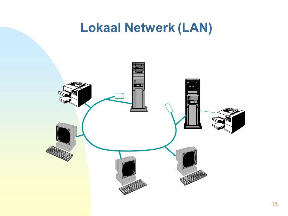 Lokaal Netwerk (LAN)