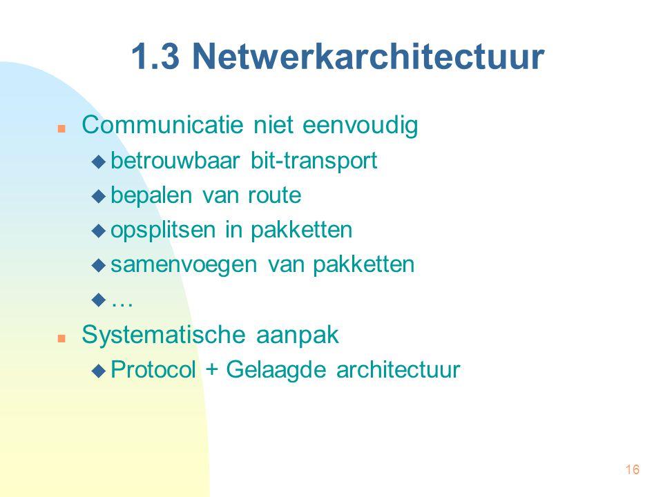 1.3 Netwerkarchitectuur Communicatie niet eenvoudig