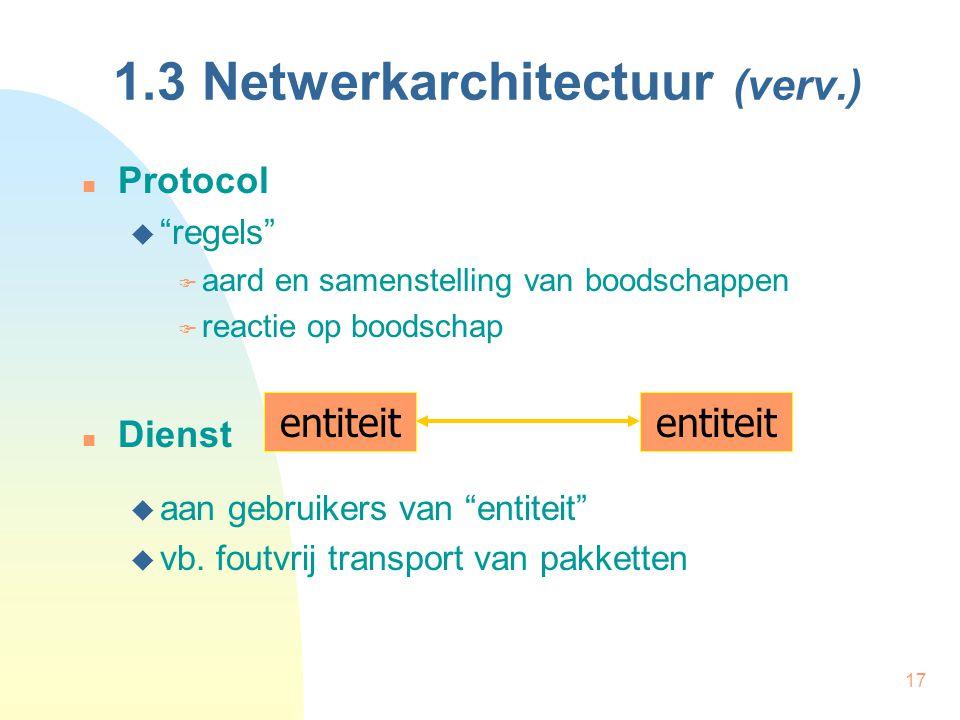 1.3 Netwerkarchitectuur (verv.)