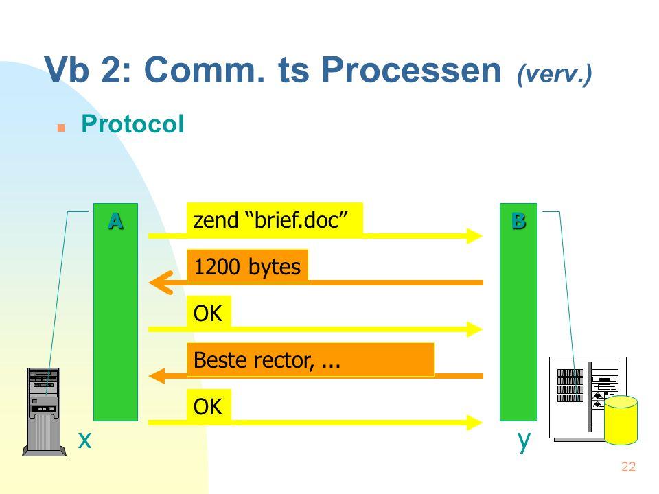 Vb 2: Comm. ts Processen (verv.)