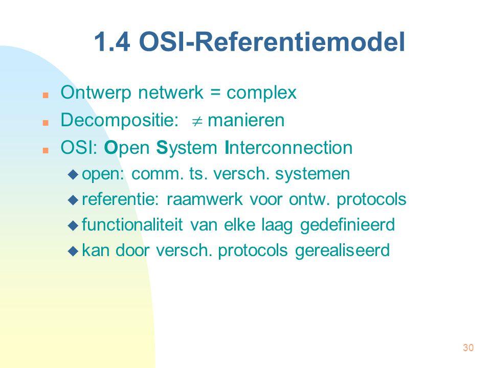 1.4 OSI-Referentiemodel Ontwerp netwerk = complex