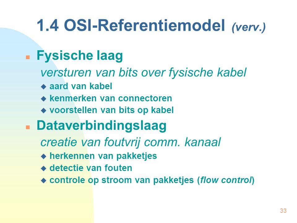 1.4 OSI-Referentiemodel (verv.)