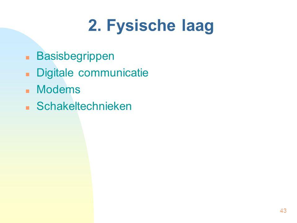 2. Fysische laag Basisbegrippen Digitale communicatie Modems