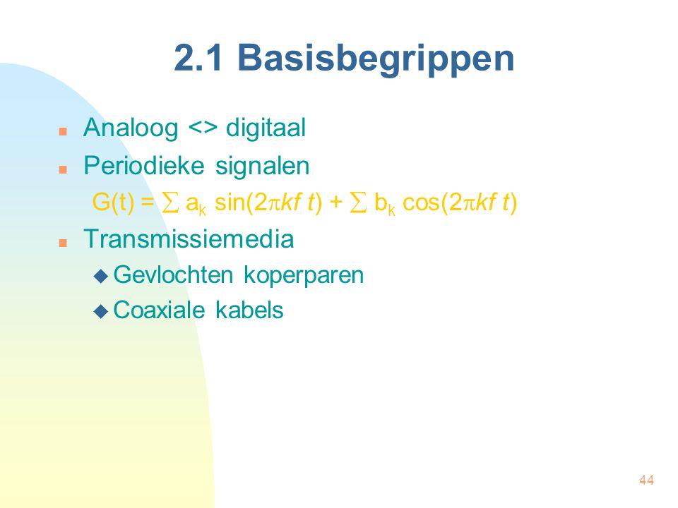 2.1 Basisbegrippen Analoog <> digitaal Periodieke signalen