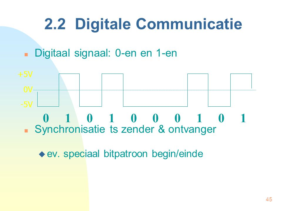 2.2 Digitale Communicatie