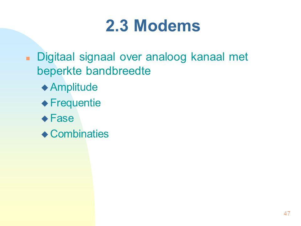 2.3 Modems Digitaal signaal over analoog kanaal met beperkte bandbreedte. Amplitude. Frequentie. Fase.
