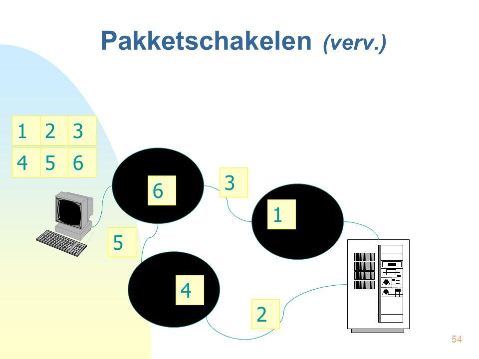 Pakketschakelen (verv.)