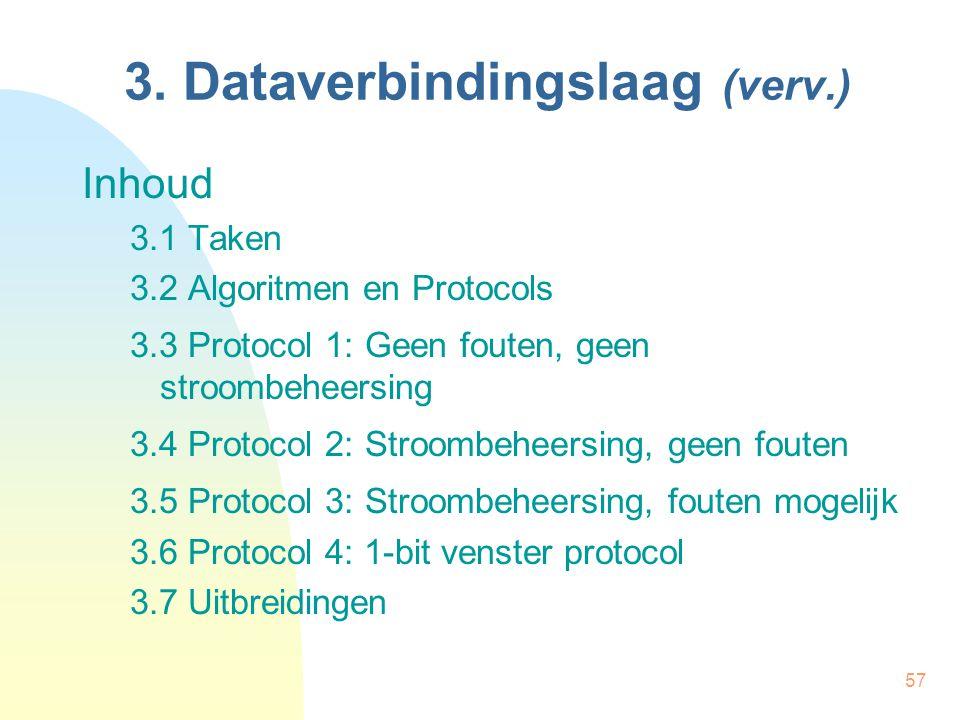 3. Dataverbindingslaag (verv.)