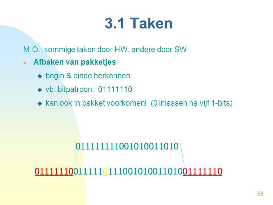3.1 Taken M.O.: sommige taken door HW, andere door SW. Afbaken van pakketjes. begin & einde herkennen.