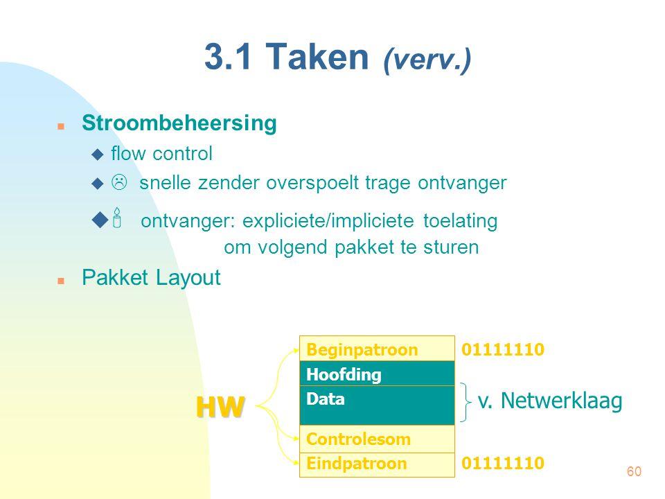 3.1 Taken (verv.) Stroombeheersing. flow control.  snelle zender overspoelt trage ontvanger.