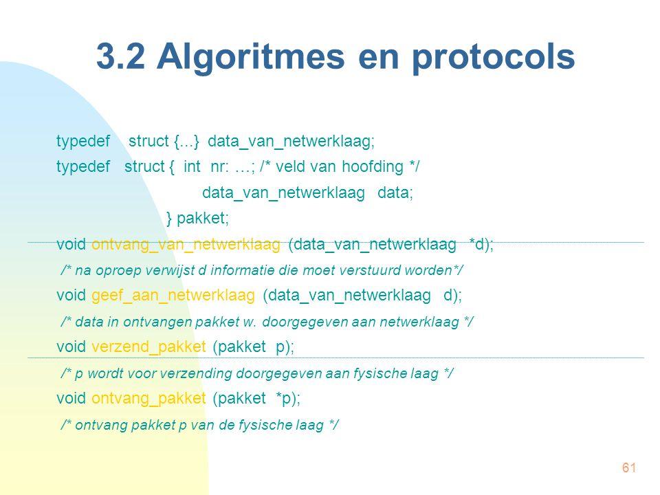 3.2 Algoritmes en protocols