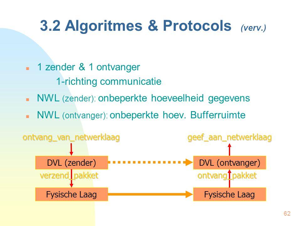 3.2 Algoritmes & Protocols (verv.)