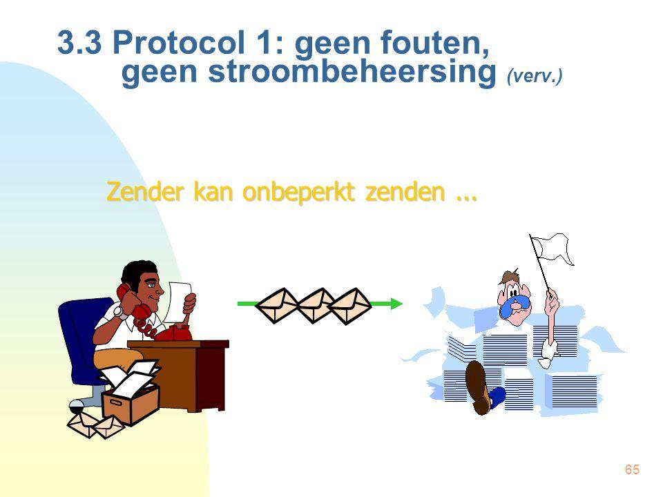 3.3 Protocol 1: geen fouten, geen stroombeheersing (verv.)