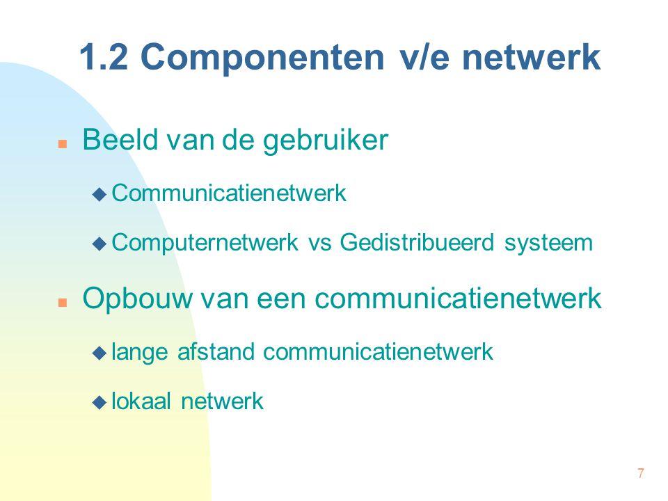 1.2 Componenten v/e netwerk