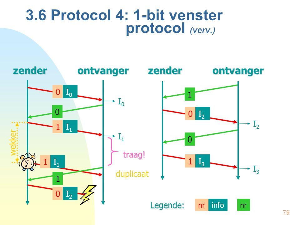 3.6 Protocol 4: 1-bit venster protocol (verv.)