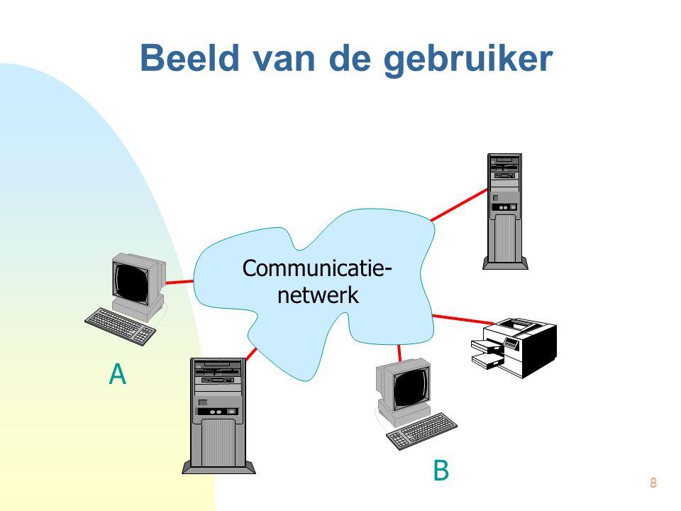 Communicatie-netwerk