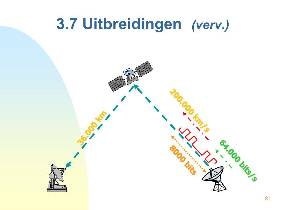 3.7 Uitbreidingen (verv.) 200.000 km/s 36.000 km 64.000 bits/s