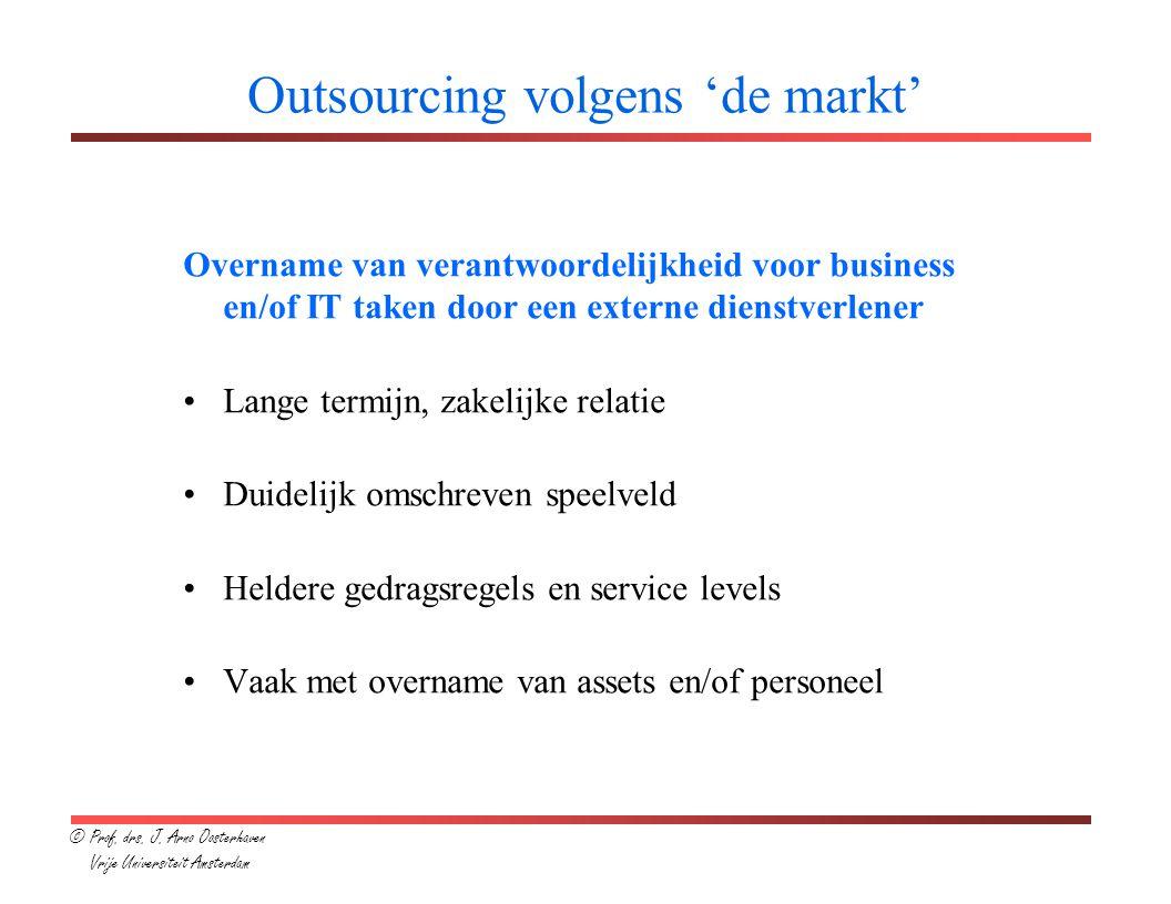 Outsourcing volgens 'de markt'