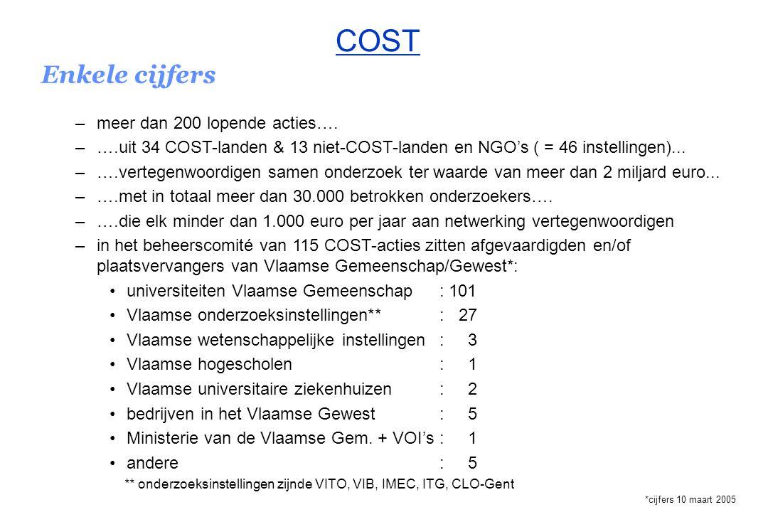 COST Enkele cijfers meer dan 200 lopende acties….